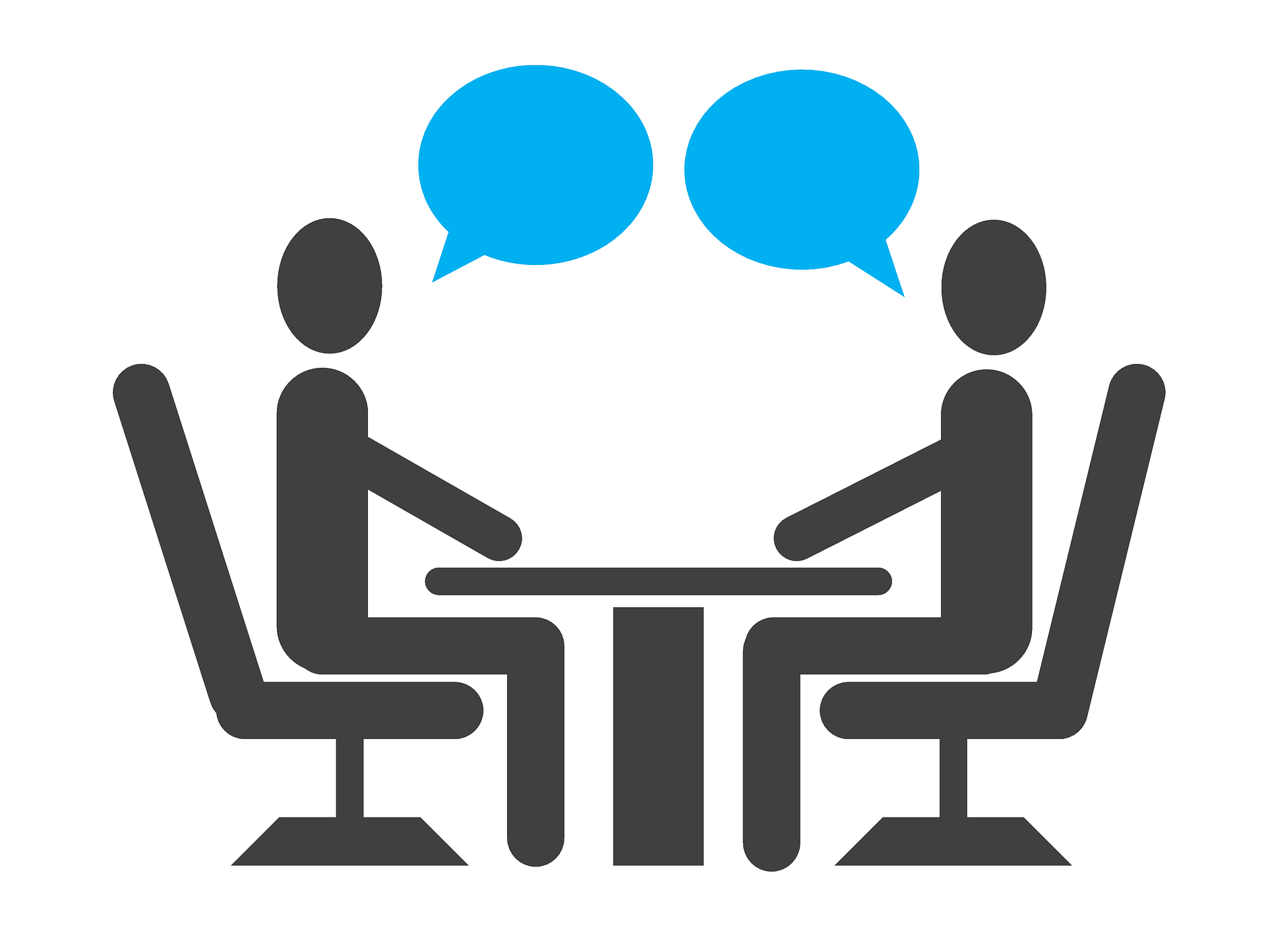 Ace your Interview Questions